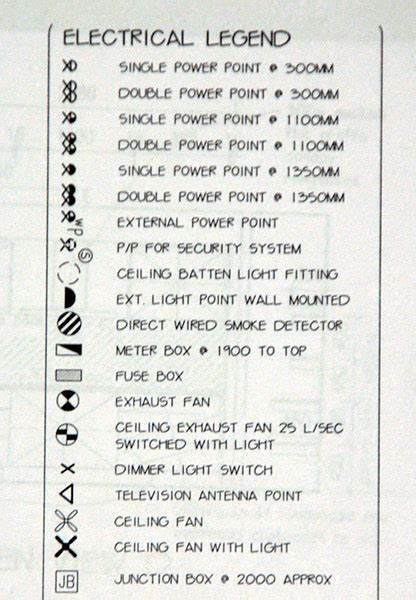 Kitchen Cabinets Nz View Topic Electrical Plan Symbols Home Renovation