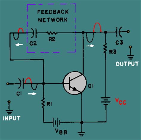 transistor lifier circuits with negative current feedback positive feedback