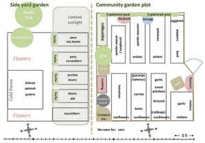 Garden Plot Layout Skippy S Vegetable Garden 2011 Garden Plan
