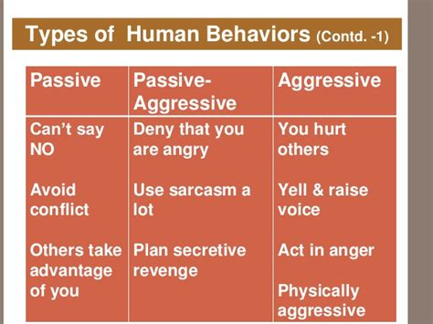 how to deal with an aggressive how to deal with difficult at workplace