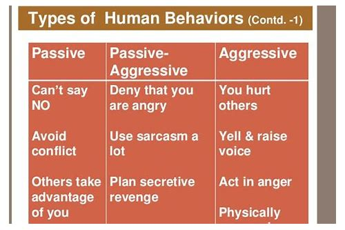 evaluate how personality deals with interpersonal conflict passive