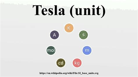 Tesla Measurement Image Gallery Tesla Unit