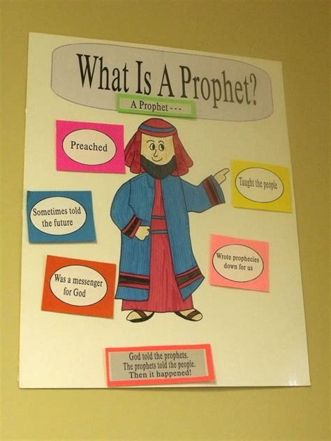 a prophet a great what is a prophet great artwork for sunday school room