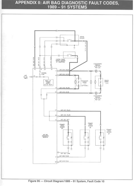 airbag deployment 1993 ford taurus on board diagnostic system air bag wiring harness 22 wiring diagram images wiring diagrams billigfluege co