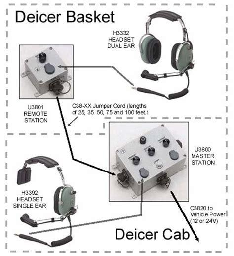 david clark h3392 deicing headset aero specialties