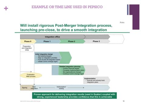 post merger integration plan template post merger integration