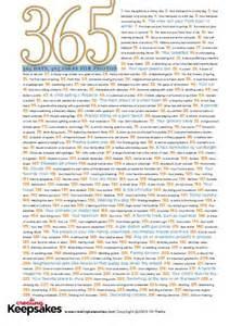 365 days 365 ideas for photos