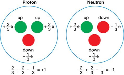 Proton Quarks by Photon Spin Voltaic Effect Is Useless