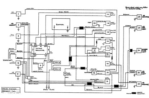 electrical wiring diagrams for cars electrical power distribution diagram wiring diagram odicis wiring diagram basic home electrical wiring diagrams in residential free automotive wiring