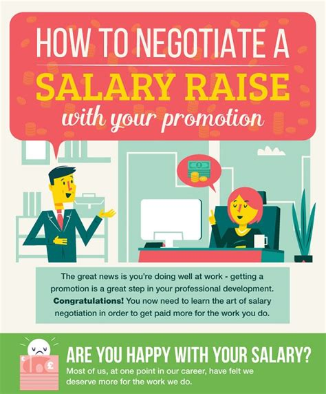 how to negotiate salary raise howsto co