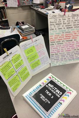 musings from the middle school: writing intervention for