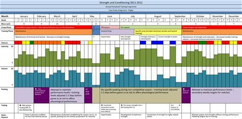 Periodisation Plan Template periodisation the of predicting future outcomes preparetoplay