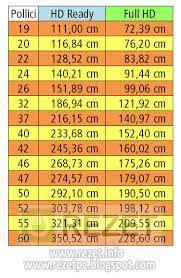 calcolo distanza tv divano distanza ideale tra divano e tv calcolare la distanza per
