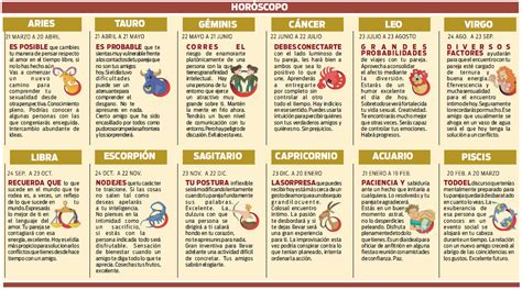 horoscopos para el 2016 image gallery horoscopos en espanol