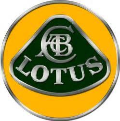 Lotus Marques Marque Lotus