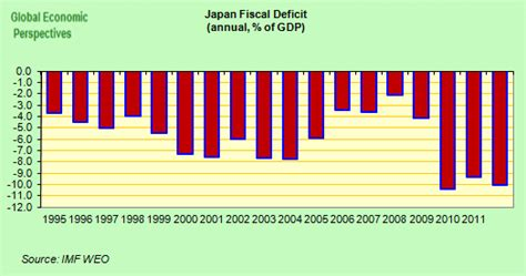 bank of japan announcement bank of japan announcement to target 2 inflation by