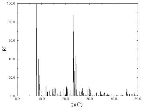 zeolite x ray diffraction pattern untitled chemiris chem binghamton edu