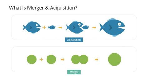 Merger Powerpoint Templates Merger And Acquisition Ppt Templates