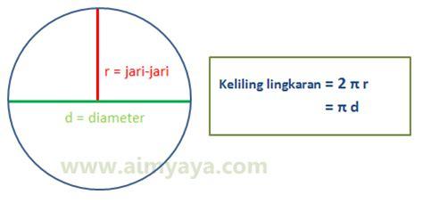 cara membuat flowchart luas dan keliling lingkaran rumus keliling lingkaran cara aimyaya cara semua cara
