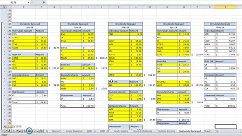 The Spreadsheet I Use To Track My 250 000 Stock Portfolio Investing Passive Income Youtube Stock Portfolio Template