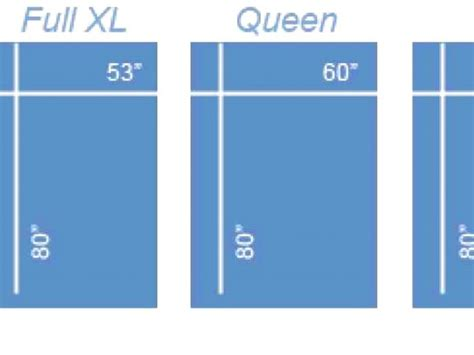 double bed size inches double bed size vs queen bed size 28 images