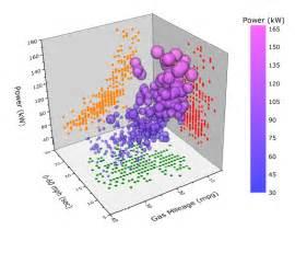 3d plot 3d graphs in origin