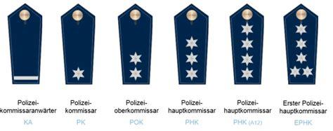 Bewerbung Gehobener Dienst Bayern Polizei Polizei Nrw Bewerbung Ausbildung Test Und Polizeiberuf