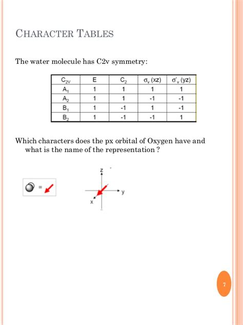 C3v Character Table by Theory Questions And Answers