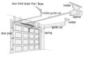 Garage Door Section Replacement How Can I Fix A Bent Section Or Panel On My Garage Door Garage Door Repair Info For All