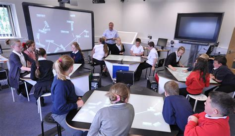use of technology in the classroom how important is it use of