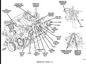 2007 Jeep Commander Engine Diagram Where Is The Iat Intake Air Temperature Sensor Located