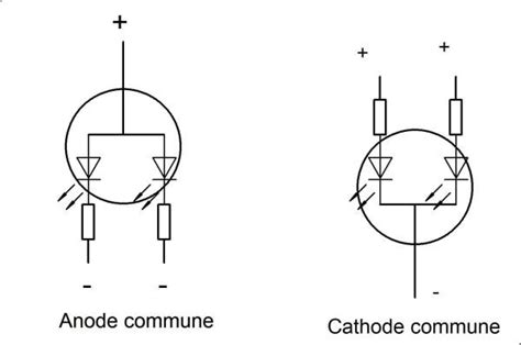 diode a cathode commune diodes luminescentes l e d