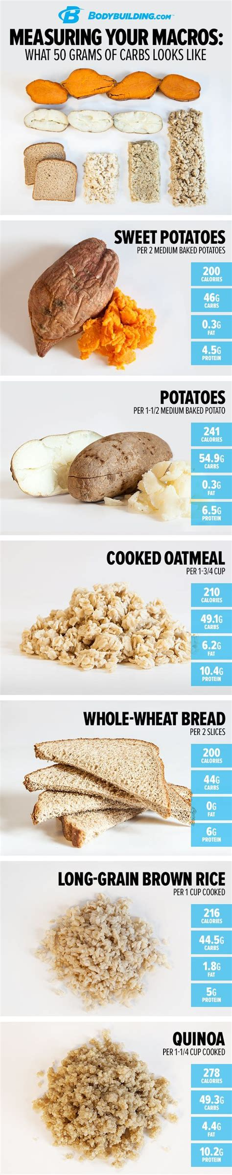 50g carbohydrates 1000 ideas about dieting on macros