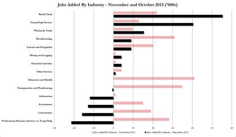 indeed jobs usa usa jobs 2 go