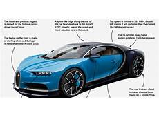 Fastest Car in the World 3000