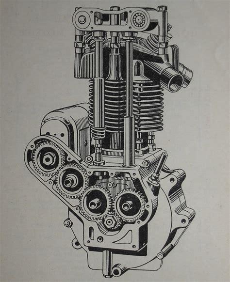 Motorrad Anmelden Kein T V by Sarolea 24 S 1929 Motorrad Wiki Fandom Powered By Wikia
