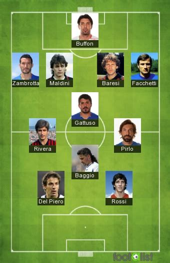 best italian of all time best italian xi all time by alex peticca footalist