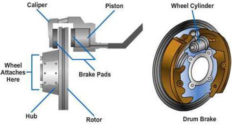 torque accent floor l מערכת הבלמים ברכב פורום טכני לרכב פורום רכב פורום לרכב