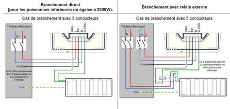 Radiateur Electrique Plinthe 182 by 302 Found