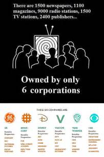Is Owned By News Media Owned By Six Corporations Cairco Immigration