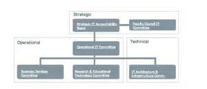 Cornell Help Desk It Customer Support Structure Gallery