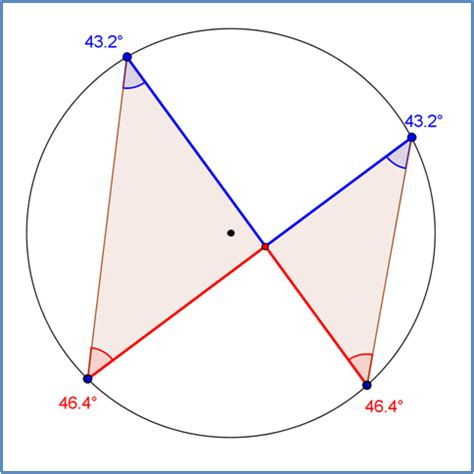Interior Angles Of A Circle by Flipped Classroom Circle Theorems And Common