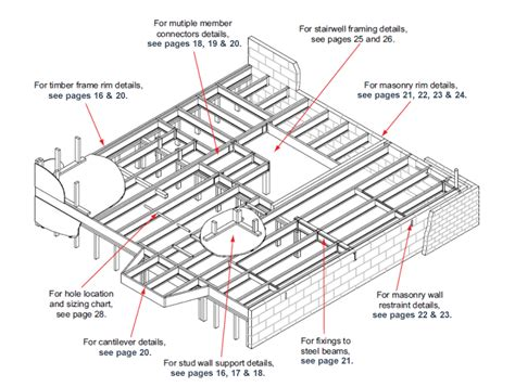 wood floor framing plan engineered hardwood engineered hardwood parallel to joists