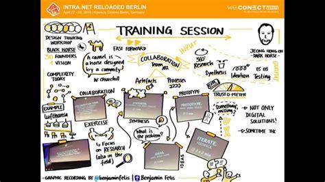 design thinking workshop youtube intra net reloaded berlin 2015 design thinking workshop