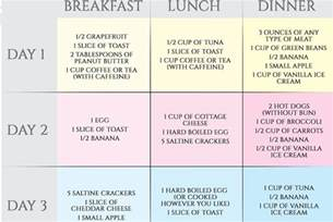 diet meal plan to lose up to 10 pounds in 3 days workout chart