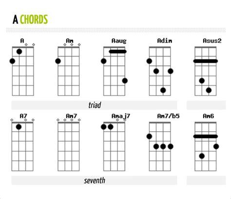 printable ukulele chord chart sle ukulele chord chart 7 free documents in pdf