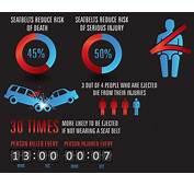 Why Don't People Wear Seat Belts  PakWheels Blog