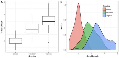ggplot theme object r side by side plots with ggplot2 stack overflow