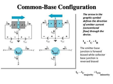 transistor lifier common base bjt cb configuration