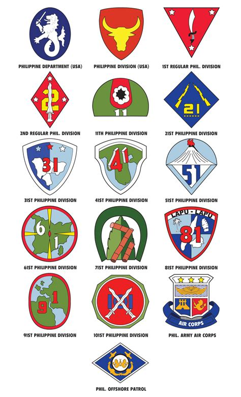 us army sections us army divisions
